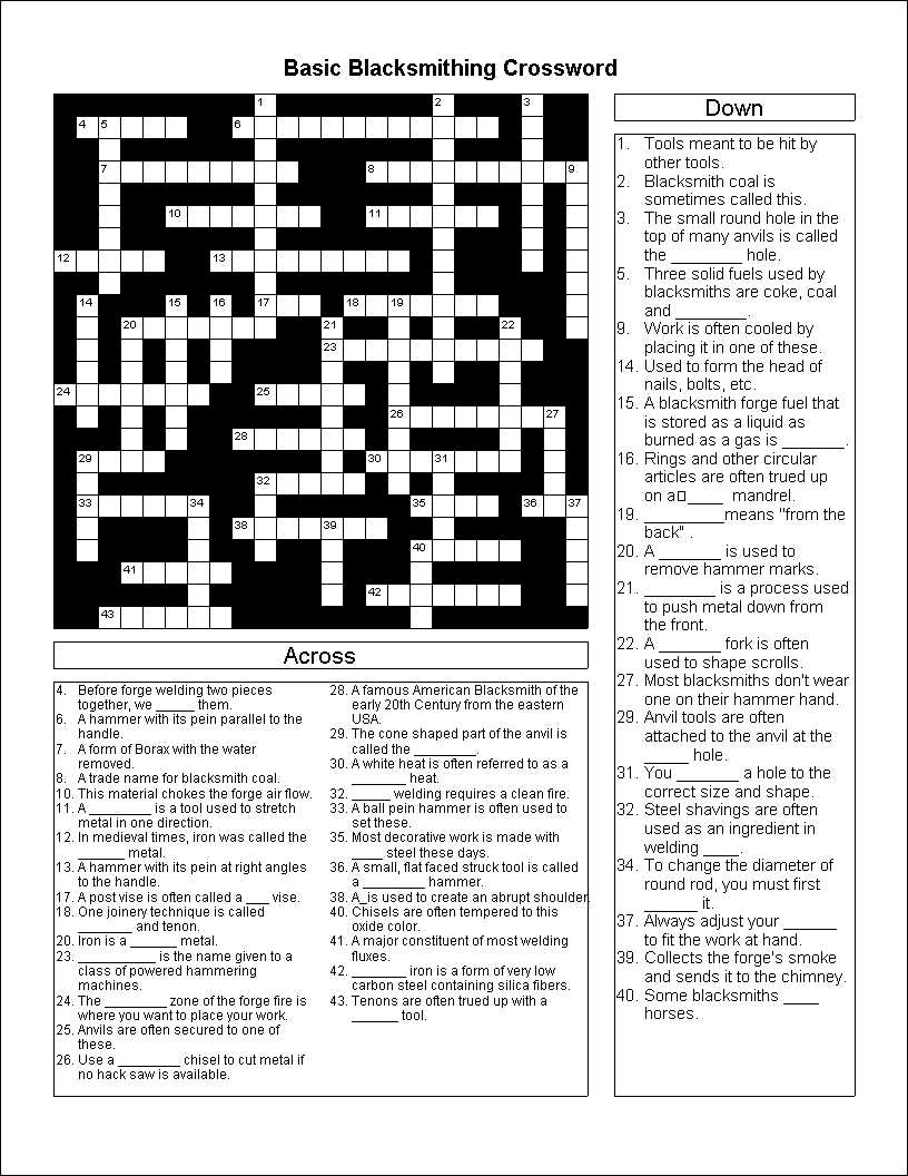 Basic Blacksmithing Crossword Puzzle