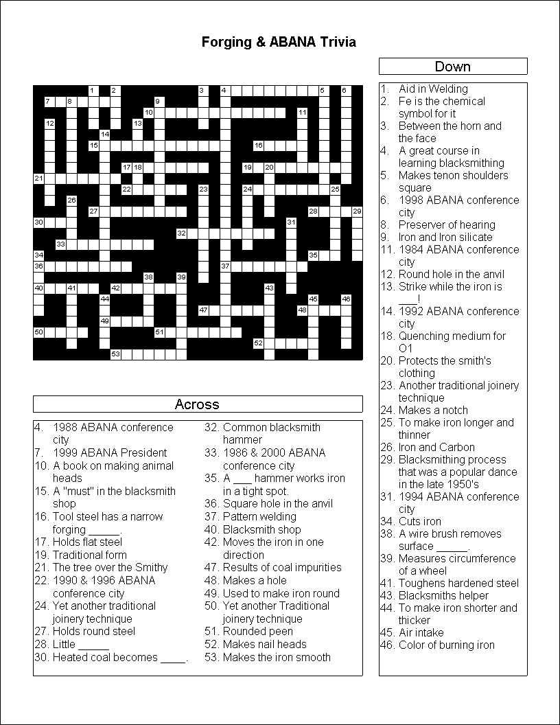 Crossword Puzzle, Forging & ABANA Trivia